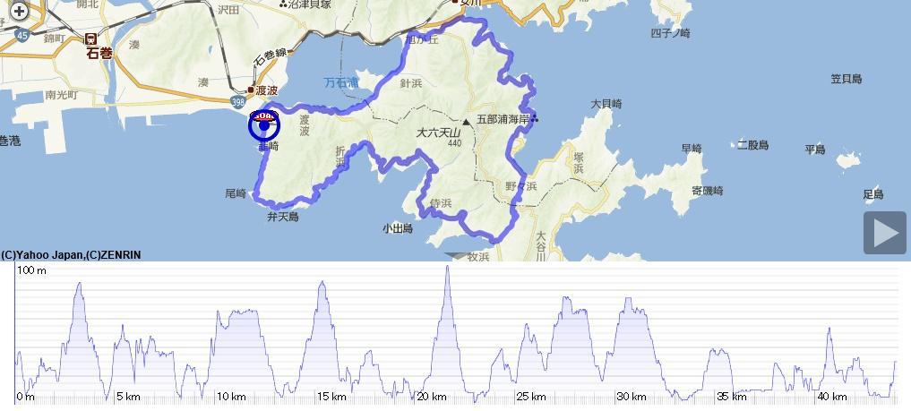 いしのまきジェントルライド2016-ショートコース